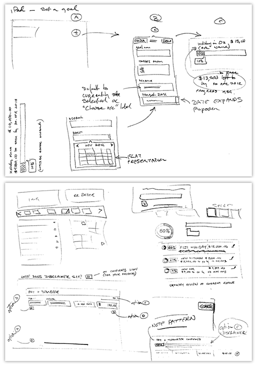 UX sketches for iPad