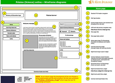Putaiao annotated wireframe diagram
