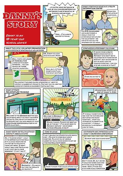 Illustrated guide for Léargas EVS programme