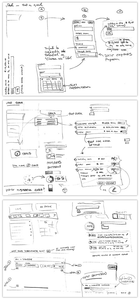 Sketches for an iPad UX flow